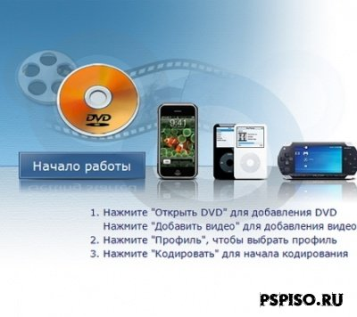 Any DVD Converter Professional v3.6.7 Multilingual