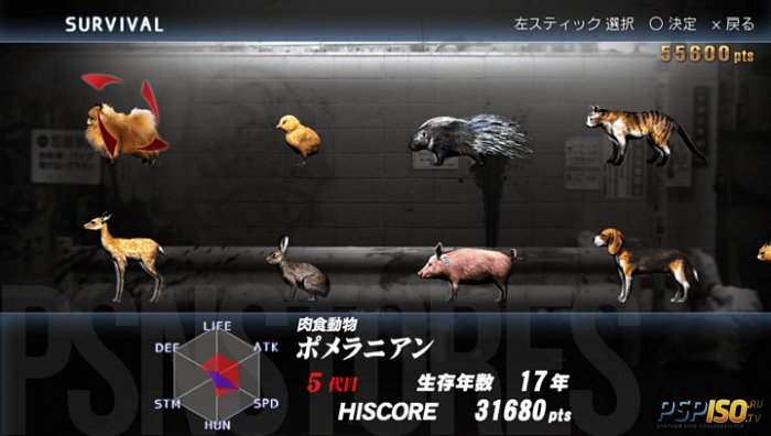Tokyo Jungle на PS Vita и в Playstation Mobile