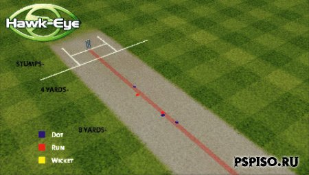Ricky Ponting Pressure Play